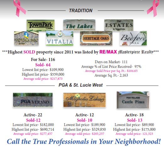 Home Prices in Tradition, PGA, and St Lucie West