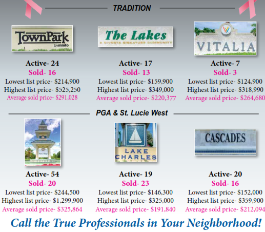 Home Prices in Tradition and St Lucie West