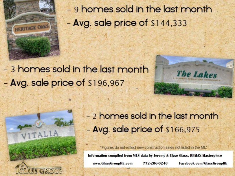 Average home prices in Tradition FL