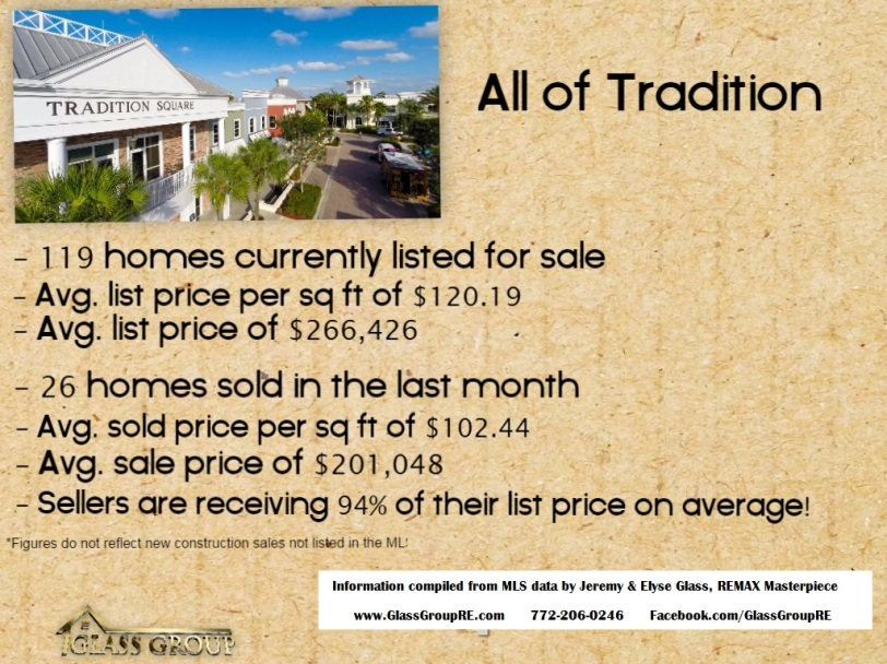 Home prices in Tradition FL